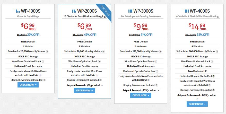 Prix wordpress hosting